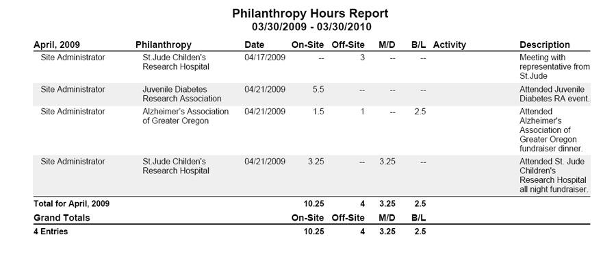Reports - PDF